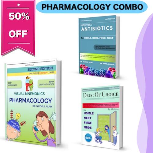 Pharmacology Combo