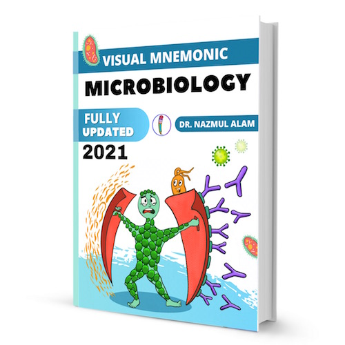 Visual Mnemonic Microbiology 2021